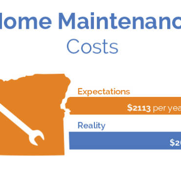 Oregonians Underestimate Home Repairs by $500+ Annually
