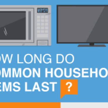 How Long Do Your Appliances Last?