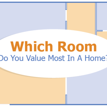 Which Room Do Americans Value the Most?
