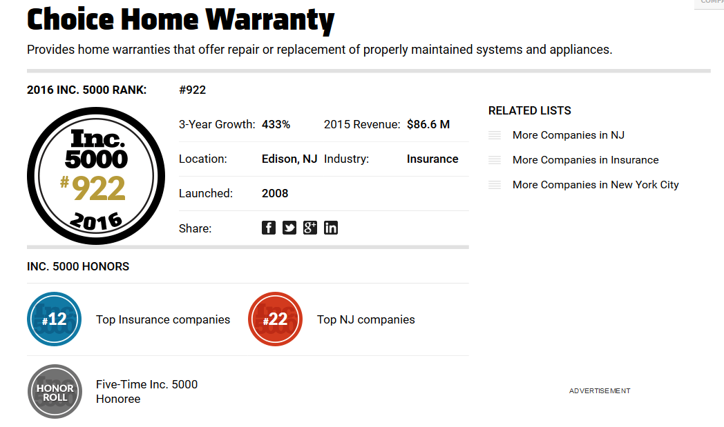 choice home warranty named to the inc. 5000 honor roll